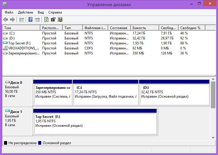 Как в Windows создать и зашифровать BitLocker виртуальный диск Белые окошки