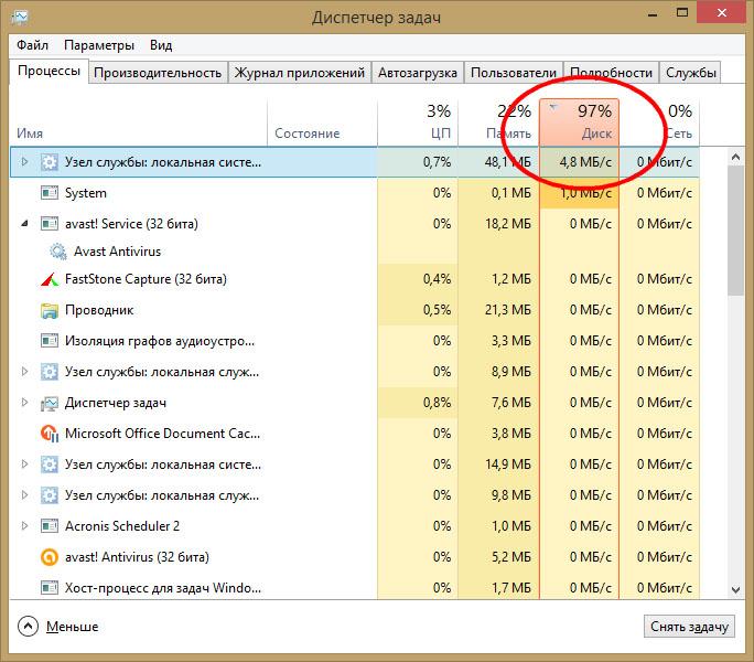 Почему загрузка диска 100 процентов windows 10