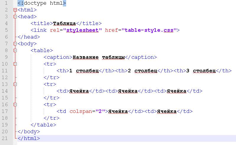 Как сделать список в таблице html