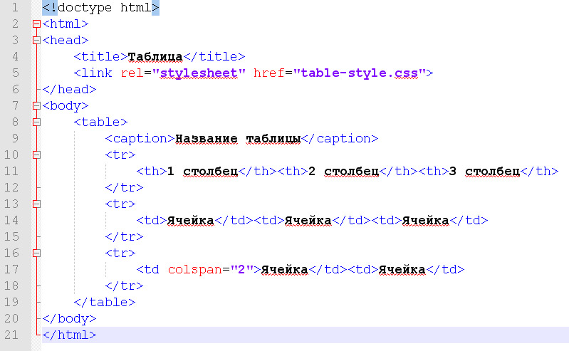 HTML-таблица