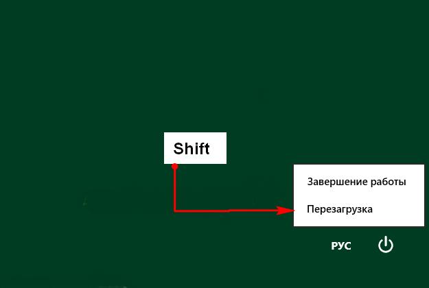 Раздел загрузочного меню