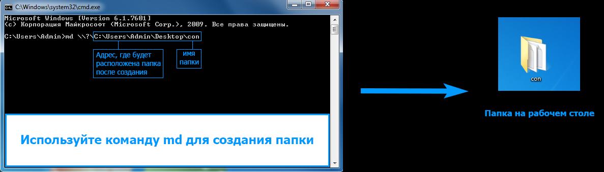 Запрещённая папка в Windows