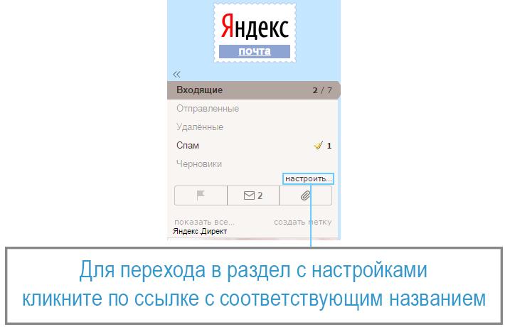 Защита e-mail от спама