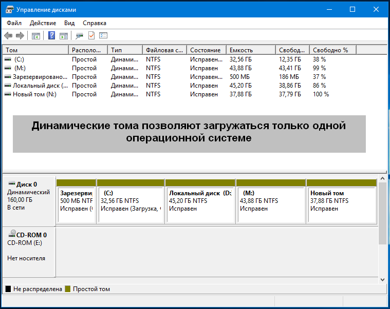 Windows с любых томов