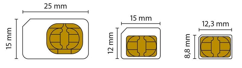 Размеры сим-карт
