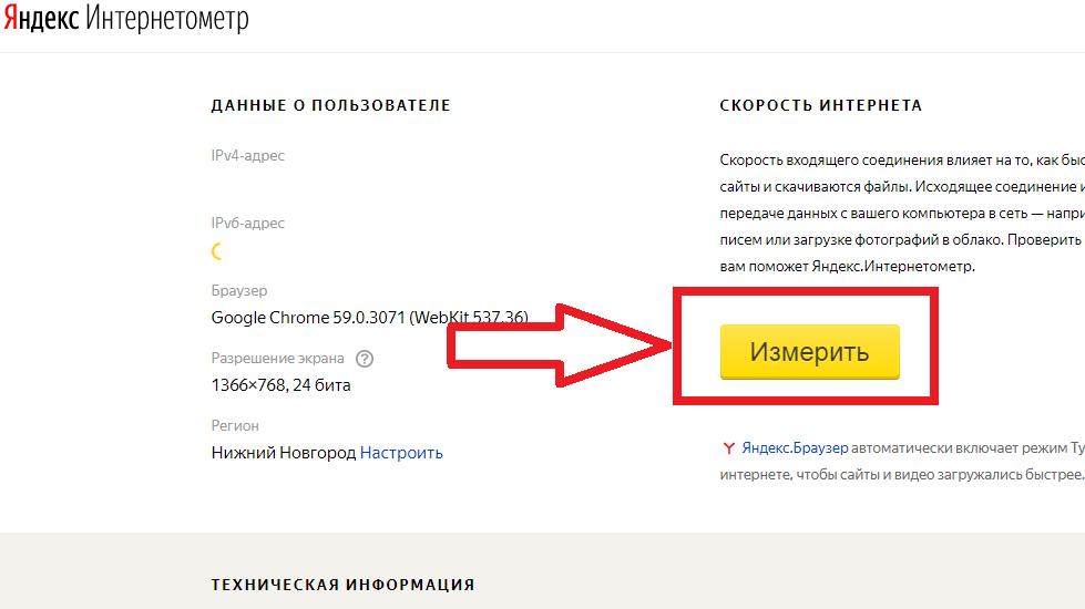 Яндекс.Интернетометр