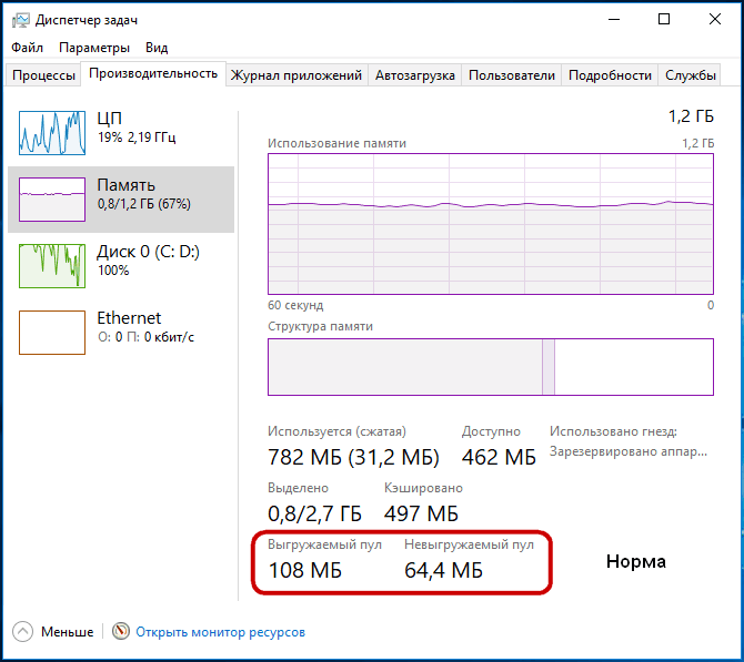 сколько занимает windows 10