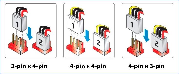 3-pin и 4-pin кулеры