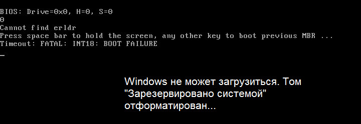 Windows не может загрузиться
