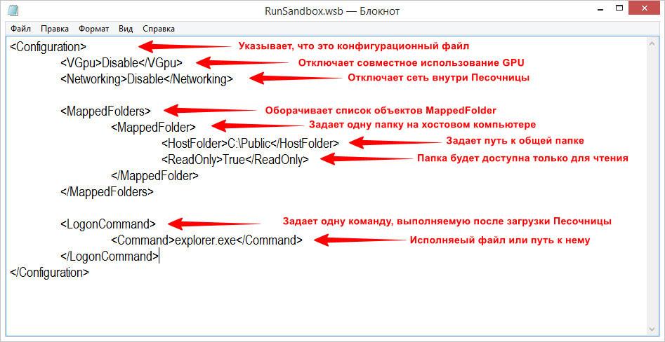 Конфигурационный файл Песочницы