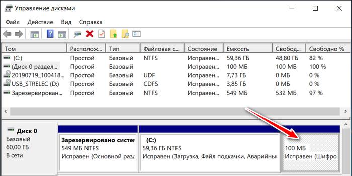 GPT-диск