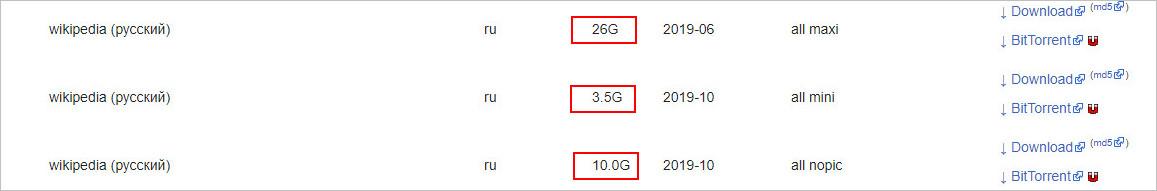 Базы русскоязычной Вики