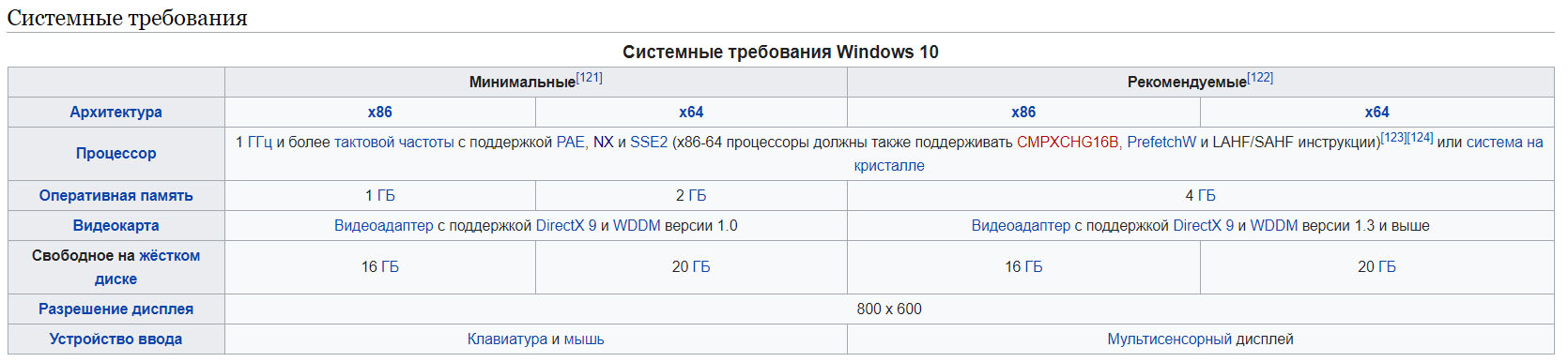 Системные характеристики Windows 10