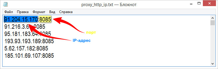 IP, порт