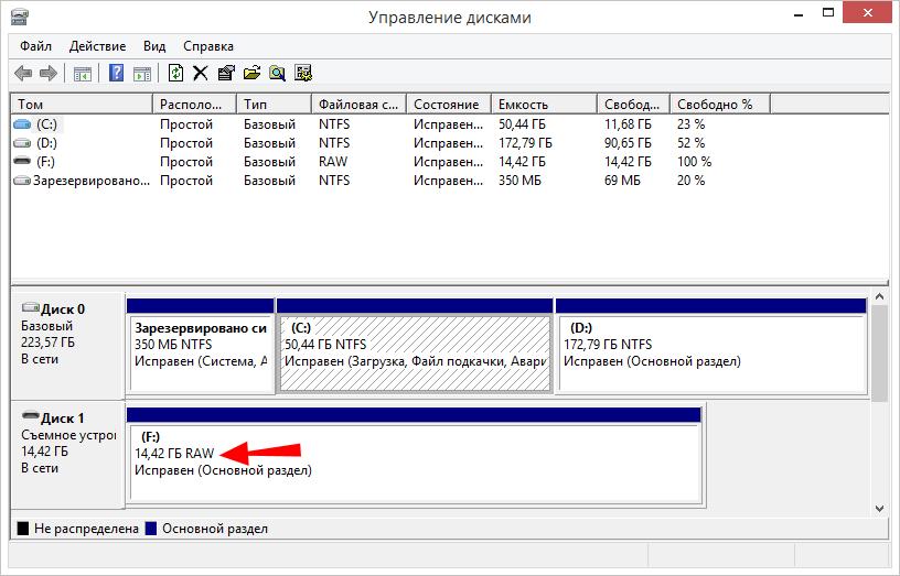 Файловая система накопителя