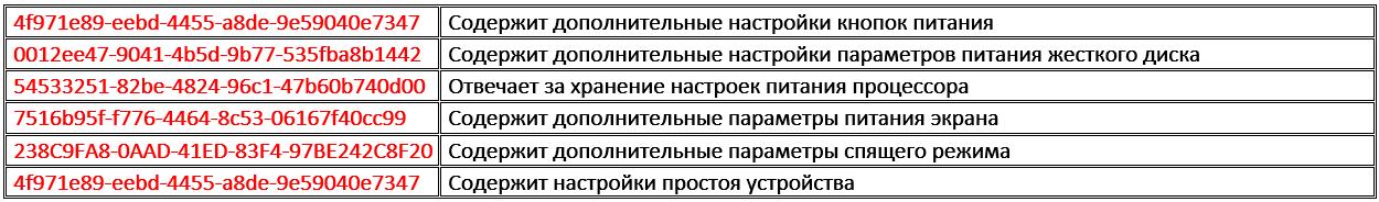 Уникальные 32-значные имена